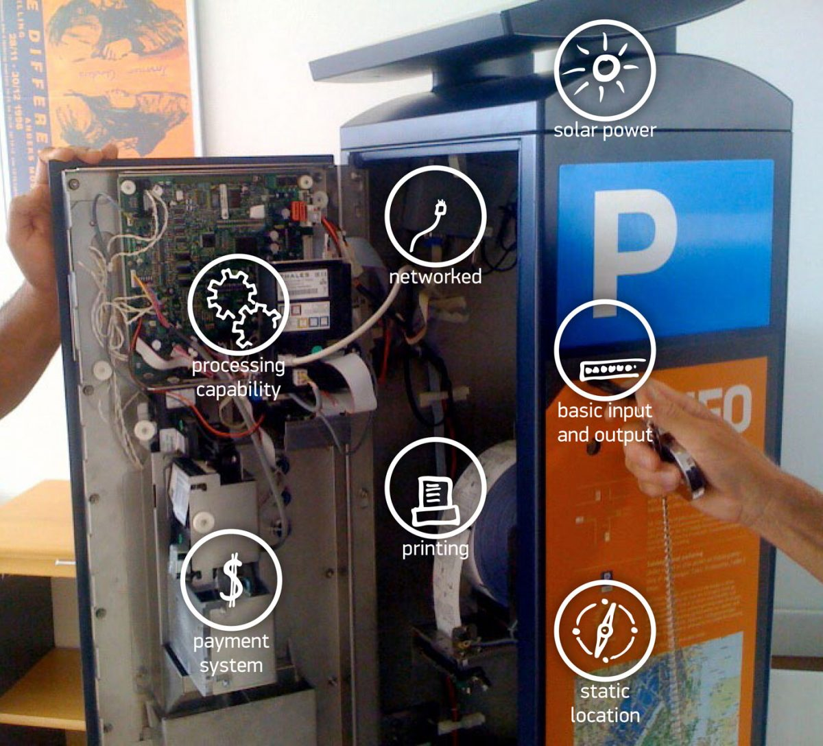 Reprogramming Parking Meters for Additional Benefit